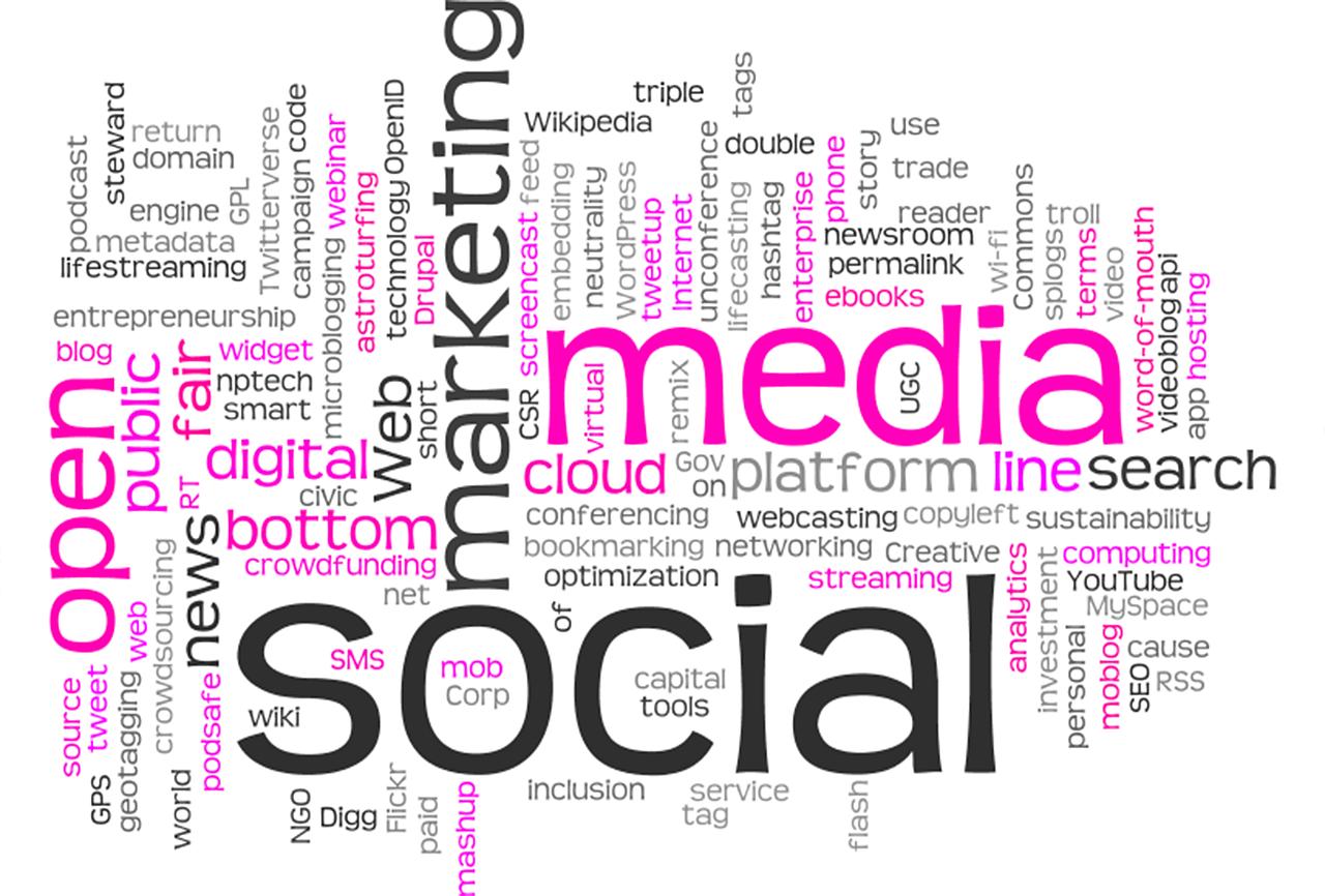 Mi az Online Marketing? Ki az Online Marketing Asszisztens?